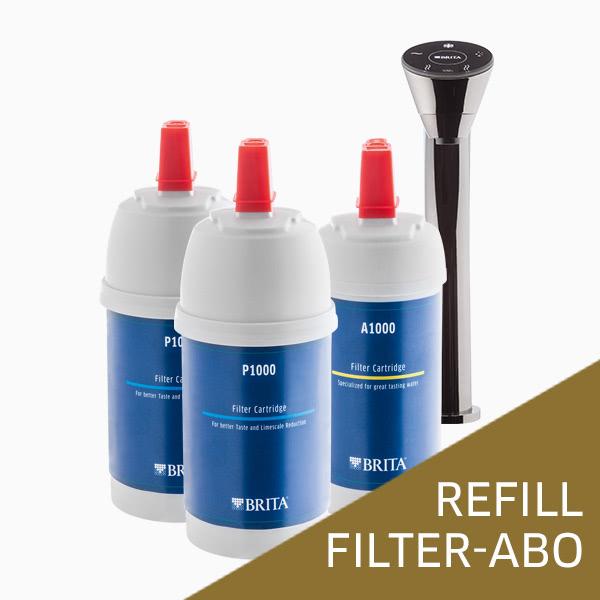 Personalverkauf - Filterpack yource pro extra Jahresabo